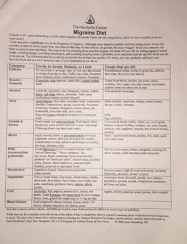 migraine_diet